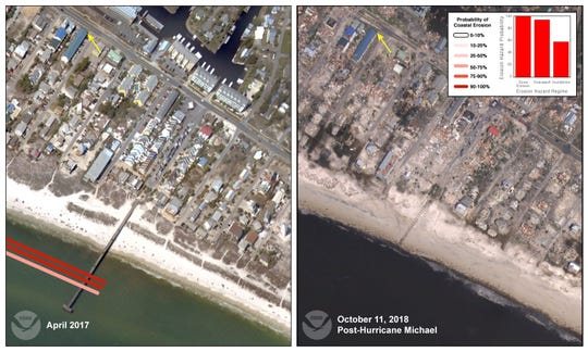 A 14-foot storm surge came ashore in Mexico Beach, completely toppling the city pier and causing catastrophic damage for blocks inshore.