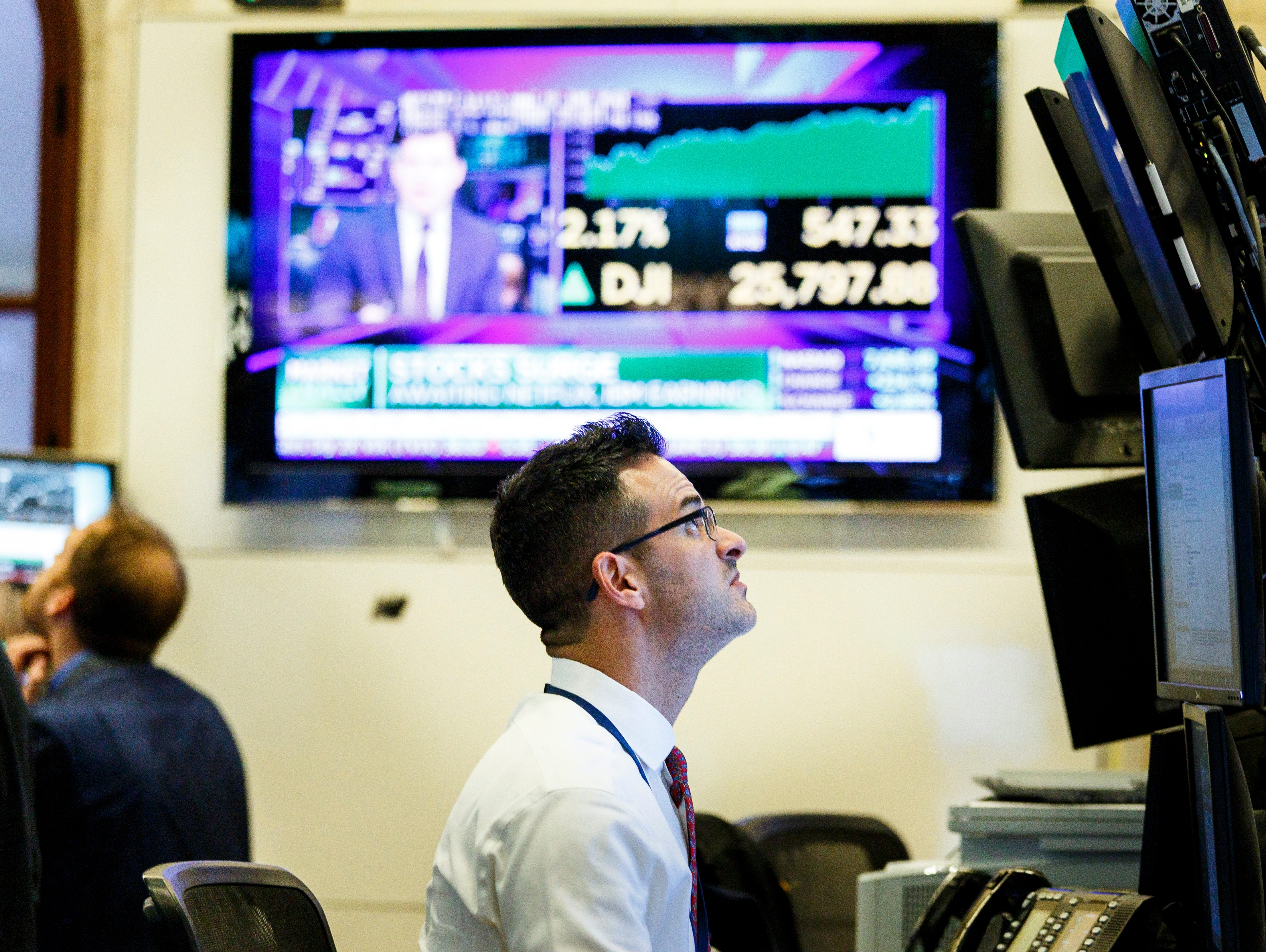 Battered Dow rebounds: can the stock market bounce last?