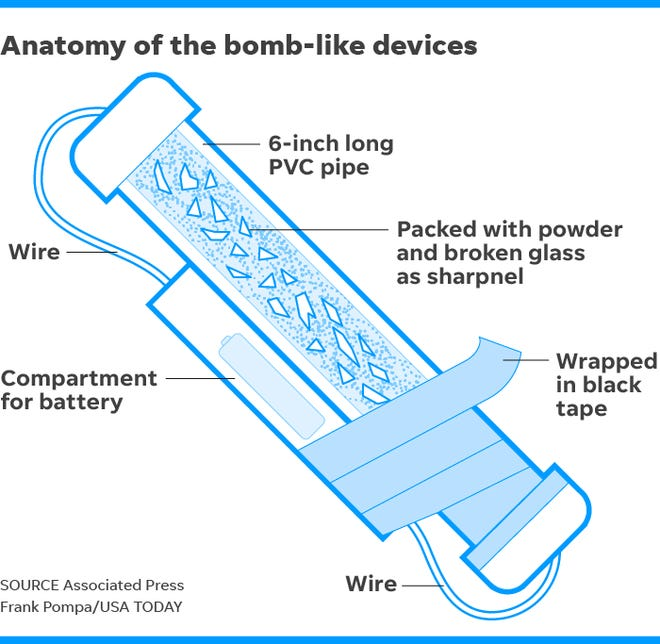 Diagram details the basic components used in the bomb-like devices that have been delivered to political figures in the past few days.