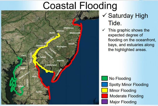 Portions of Kent and Sussex counties could see moderate coastal flooding during the first nor'easter of the season.