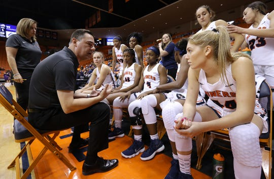 UTEP hosts Western New Mexico on Saturday in an exhibition game at the Don Haskins Center. UTEP won, 66-45.