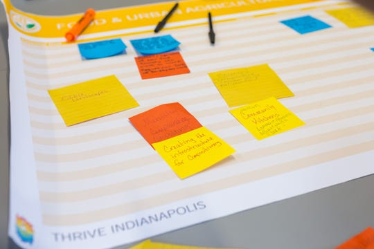 Breakout session titled Thrive Indianapolis during the 2018 Sustainability Summit held at the IUPUI Campus Center on March 28, 2018.