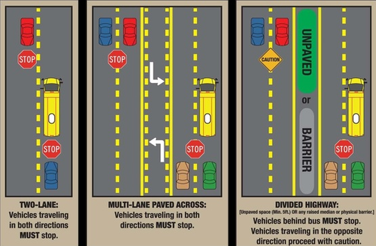 Here's how to respond to stopped school buses.