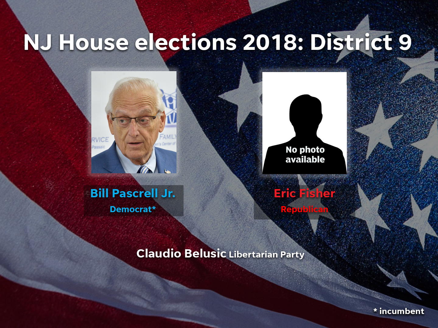 Bill Pascrell Jr. (D) and Eric Fisher (R) are among the candidates running in District 9 in the 2018 NJ House elections.