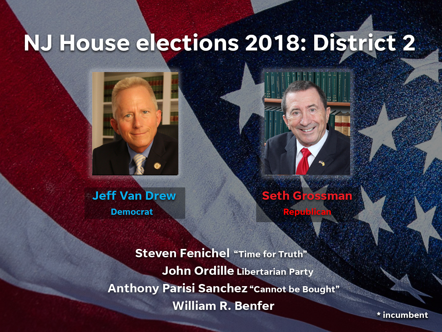 Jeff Van Drew (D) and Seth Grossman (R) are among the candidates running in District 2 in the 2018 NJ House elections.