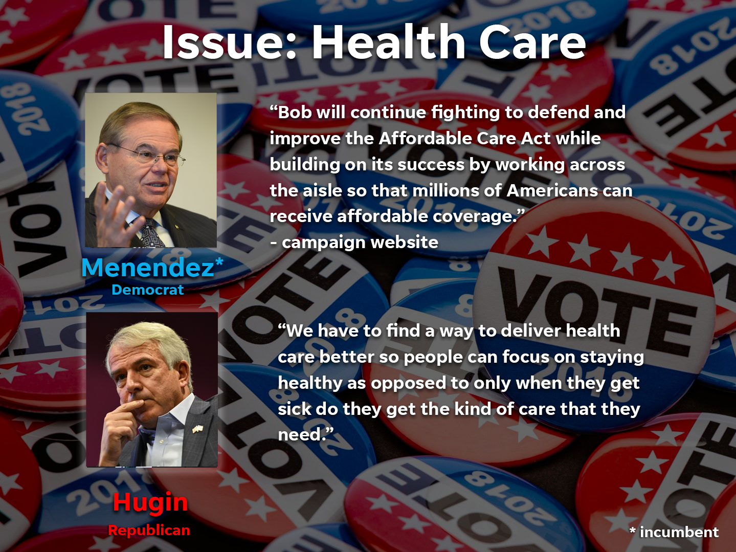 Where the Senate candidates stand on health care.