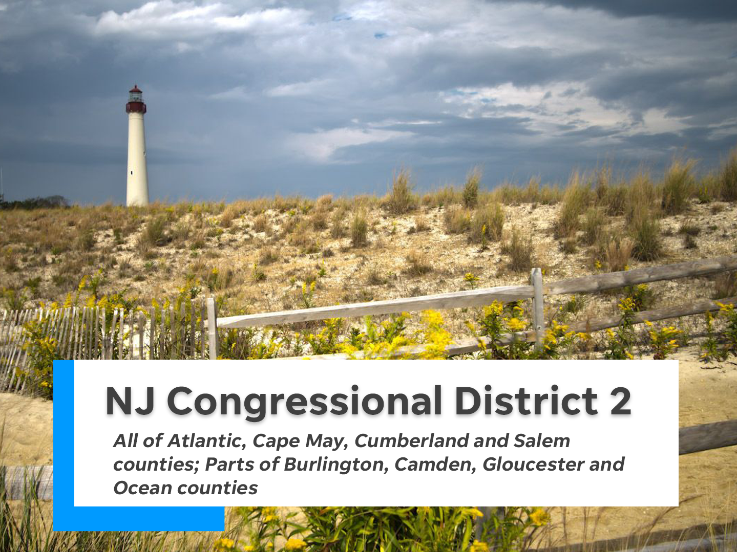NJ's second congressional district is comprised of Atlantic, Cape May, Cumberland and Salem counties and parts of Burlington, Camden, Gloucester and Ocean counties.