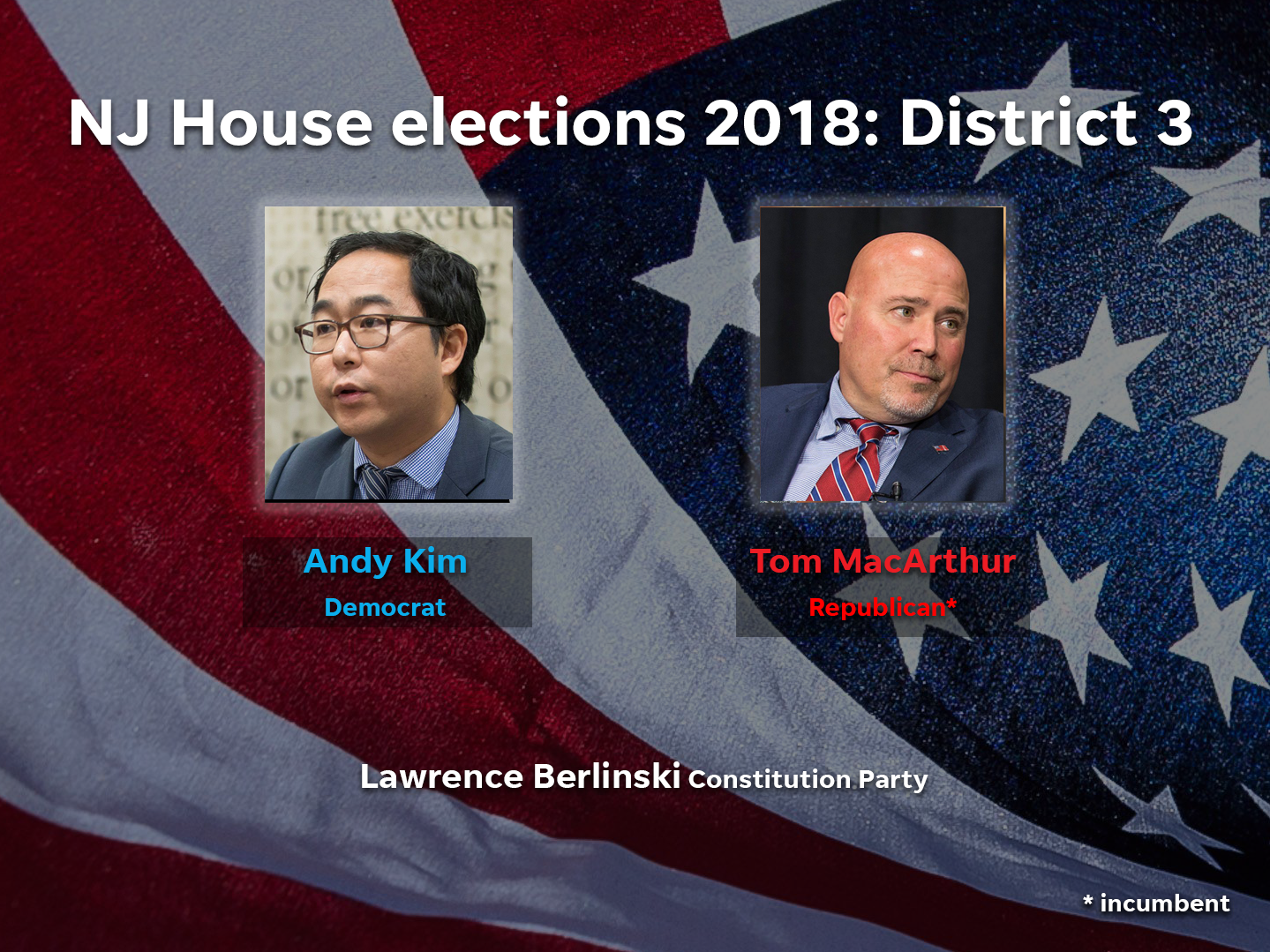 Andy Kim (D) and Tom MacArthur (R) are among the candidates running in District 3 in the 2018 NJ House elections.
