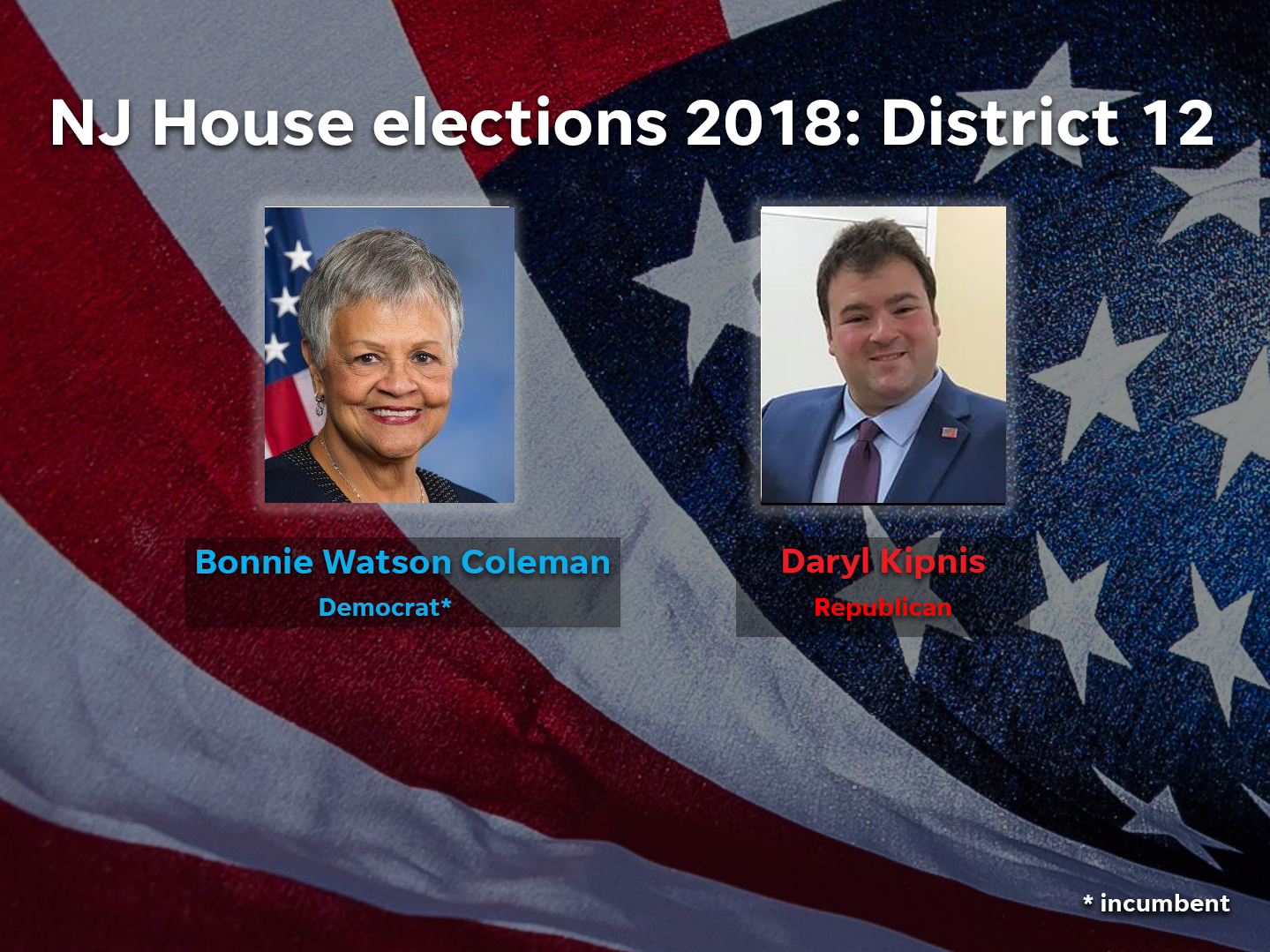 Bonnie Watson Coleman (D) and Daryl Kipnis (R) are among the candidates running in District 12 in the 2018 NJ House elections.
