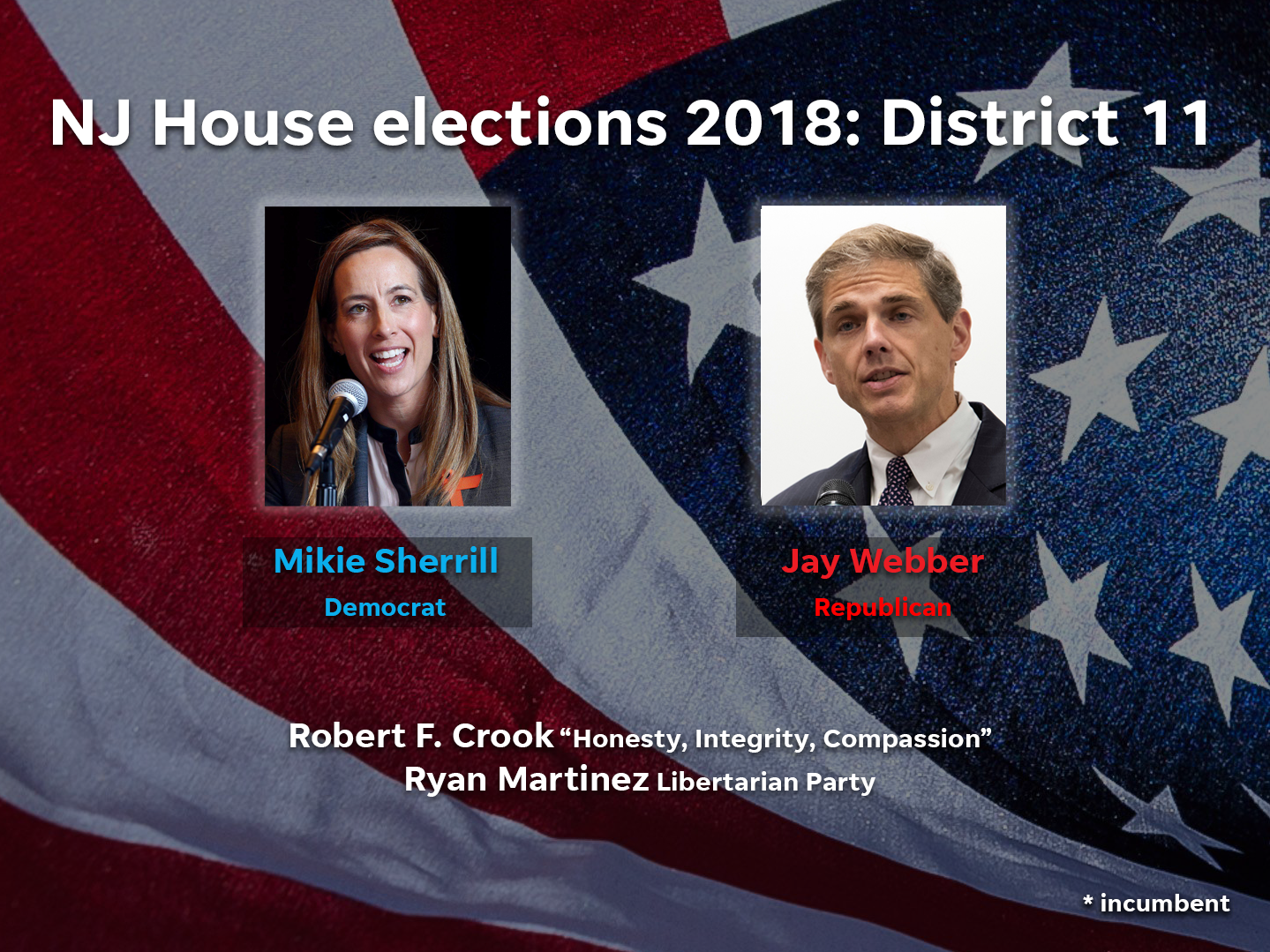 Mikie Sherrill (D) and Jay Webber (R) are among the candidates running in District 11 in the 2018 NJ House elections.