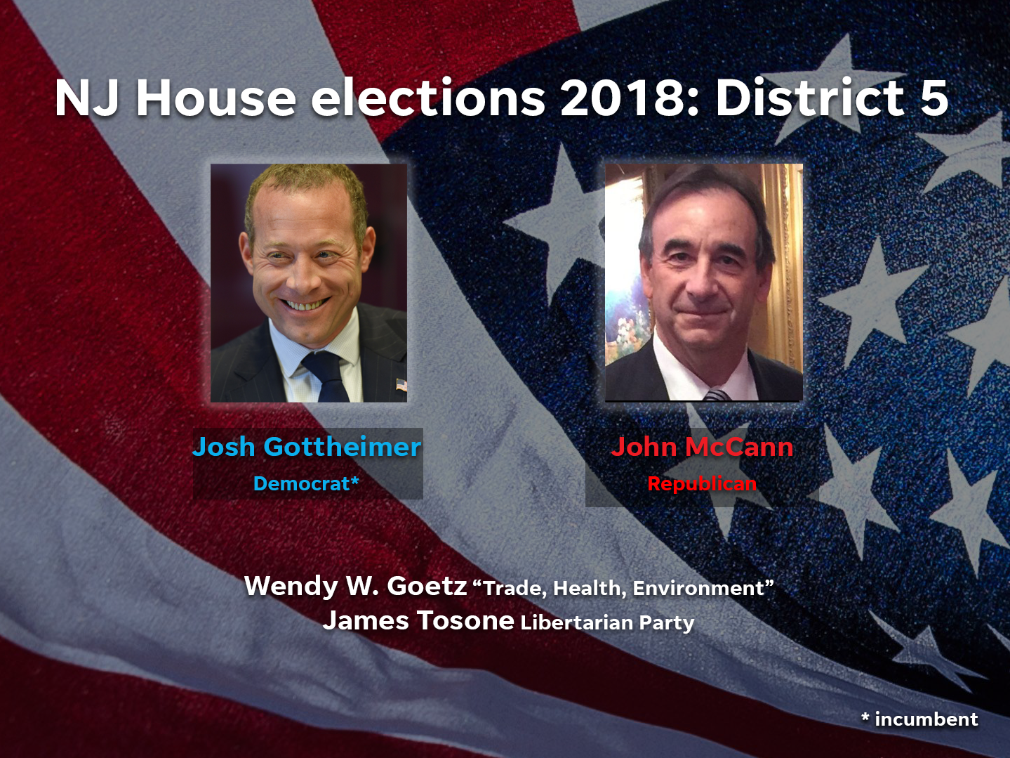 Josh Gottheimer (D) and John McCann (R) are among the candidates running in District 5 in the 2018 NJ House elections.