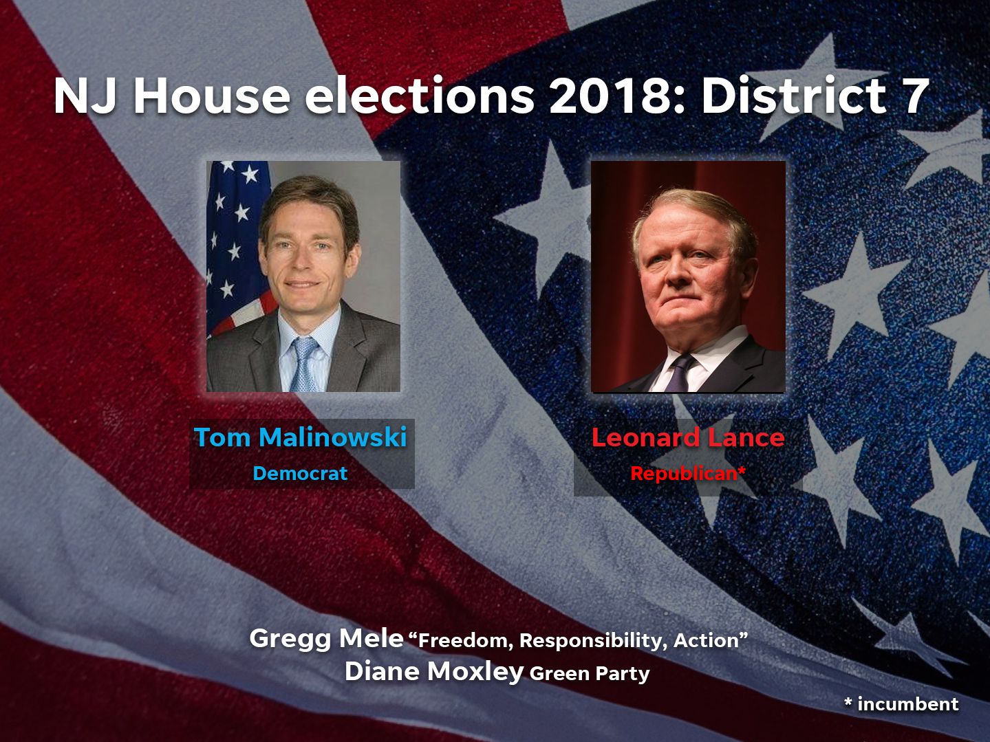 Tom Malinowski (D) and Leonard Lance (R) are among the candidates running in District 7 in the 2018 NJ House elections.