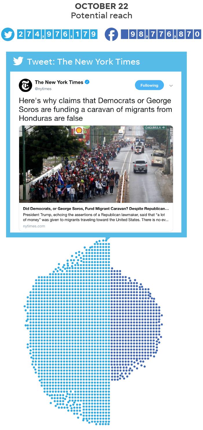 George Soros and the migrant caravan: How a lie multiplied online