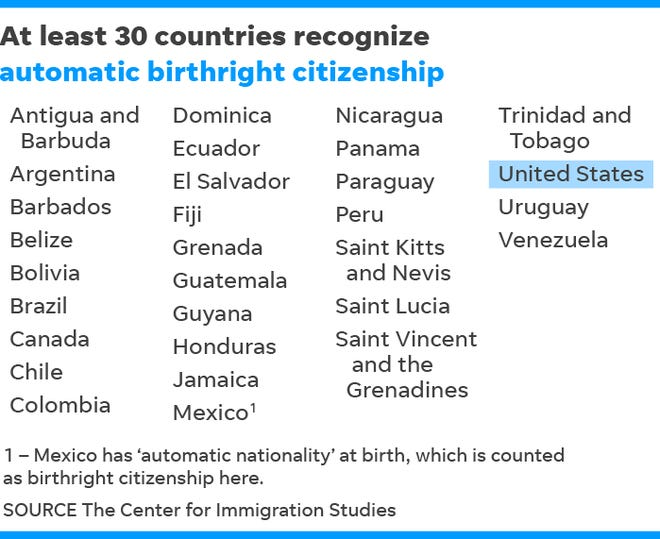 103018-countries-that-recognize-birthright-citizenship_Online