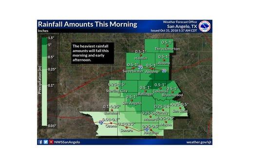 Heavy rains expected today