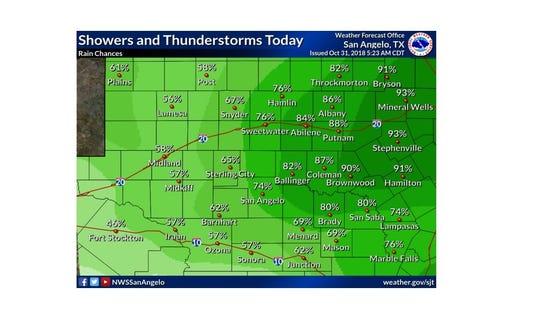 Chance of rain today