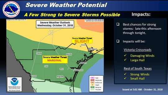 Scattered thunderstorms are expected to form Wednesday afternoon as a cold front moves into South Texas.