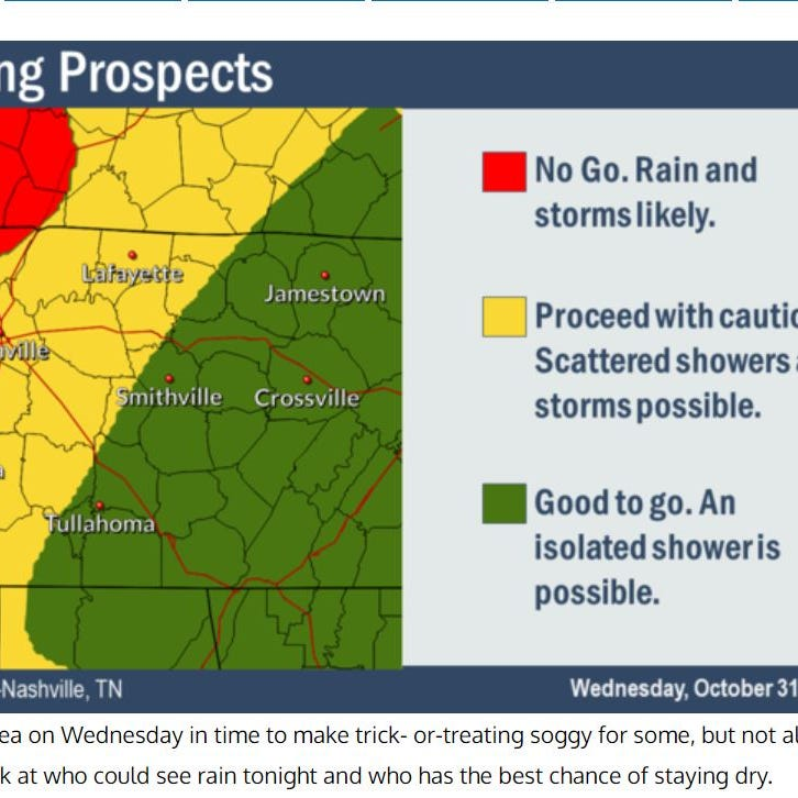 Halloween night should be wet and windy in Middle Tennessee
