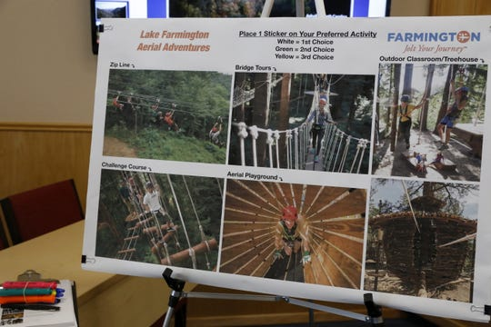 There are several categories of aerial adventure park attractions that residents can offer input about during community meetings and through an online survey.