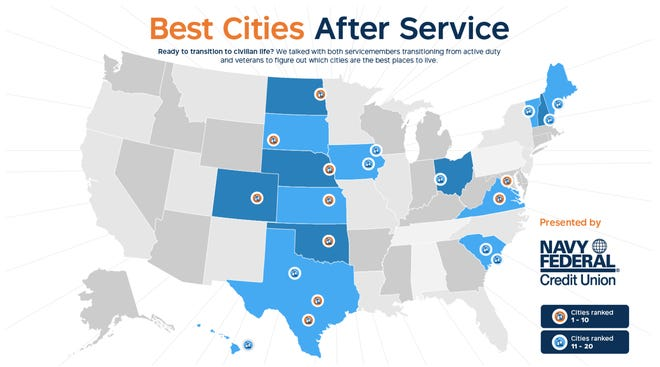 """Navy Federal Credit Union's """"Best Cities After Service"""" analyzed 11 factors to rank the most desirable cities for military members transitioning to civilian life."""