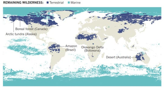 77 percent of land (excluding Antarctica) and 87 percent of the ocean has been modified by the direct effects of human activities.