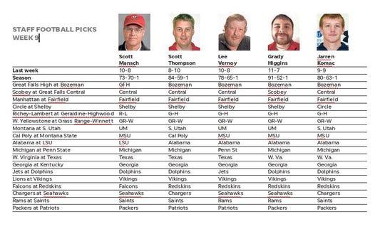Providence wrestler Jarren Komac joins the We Pick the Winners panel.