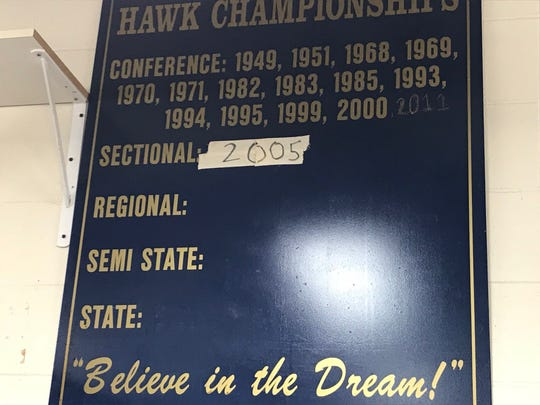 Will Decatur Central add to its championship sign in its locker room?