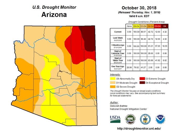October 2018 Drought Map released by the U.S. Drought Monitor on Oct. 30, 2018.