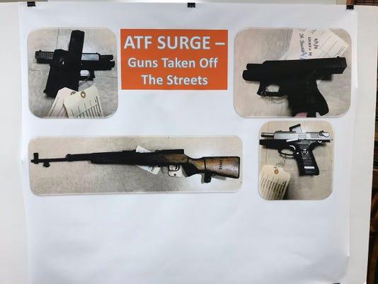 Atf Surge