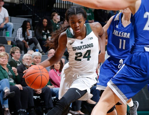 Msu Spartans Women S Basketball Schedule 2018 19