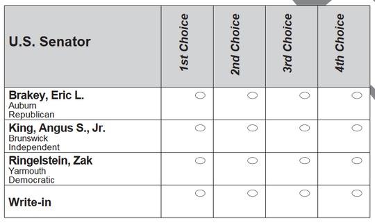 Sample ranked choice ballot from Maine