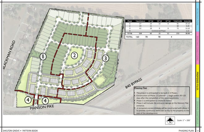 A proposed Shelton Grove subdivision seeks to build 95 houses and 118 town homes on about 40 acres on the north side of Manson Pike about a block east of Blackman Road.
