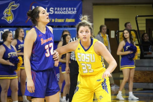 Paiton Burckhard (33) had six points and seven rebounds for SDSU Thursday night at Frost Arena.