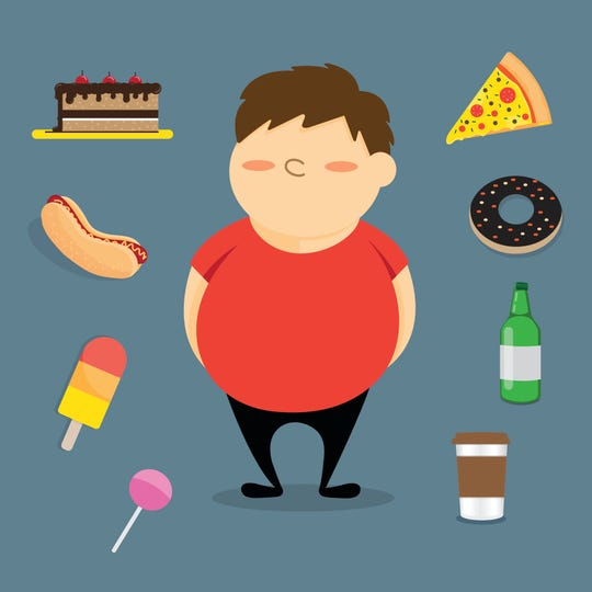 Obesity can lead to significant emotional and psychological difficulties for children.