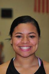Jakaia Lotz, Richmond High School girls basketball