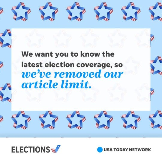 During our election coverage, stories published online by the Times Record News can be read for free. Enjoy what community journalism has to offer and see some of our best work as we report the results and the implications from Tuesday's election.