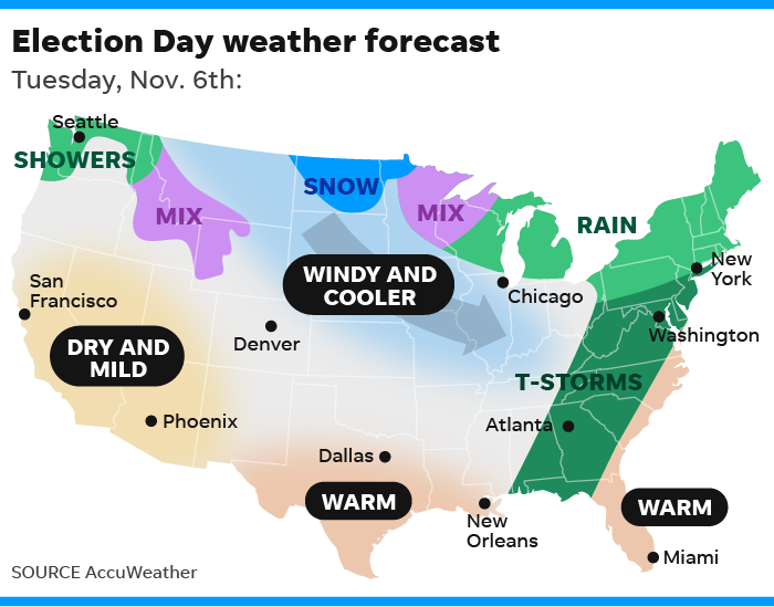 Election Day weather forecast: Big storm to blast eastern US