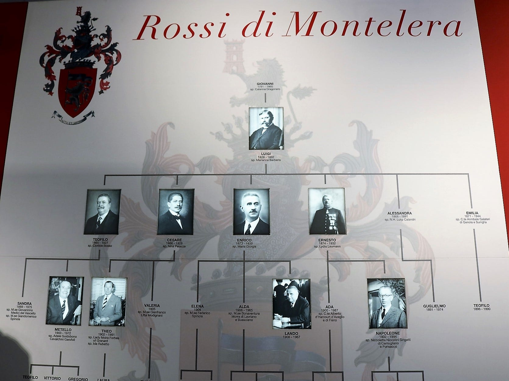 As production specialist, Luigi Rossi was one of three founders of the brand. His name wasn't a part of the company's though until 1879, after previously being known as Martini, Sola & Co. The Rossi family retained ownership until Bacardi acquired the company in 1993.
