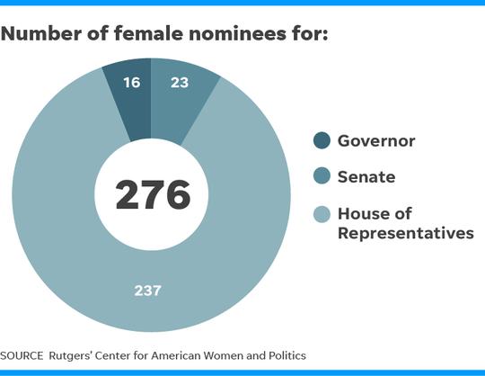 111618-women-running-for-office