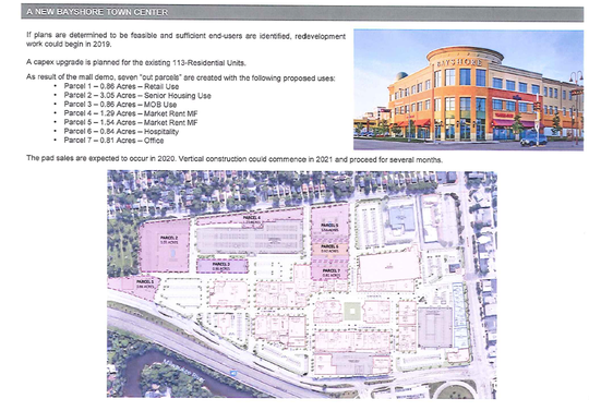 Bayshore Town Center's conceptual site plan calls for apartments, offices and a hotel to replace retail space.