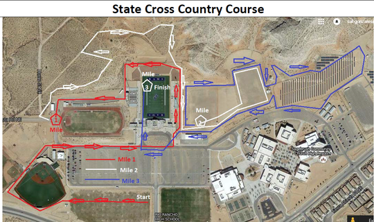 The race layout for the 2018 New Mexico Cross Country State Championship.