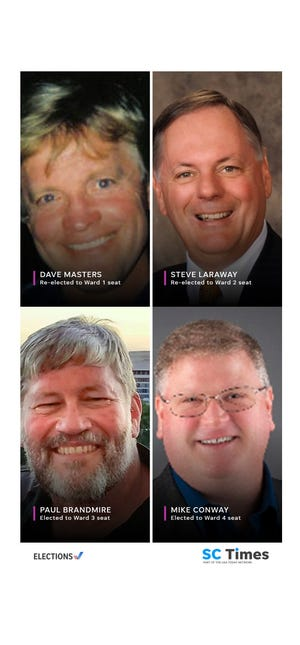 Candidates elected to St. Cloud City Council on Tuesday, Nov. 6.