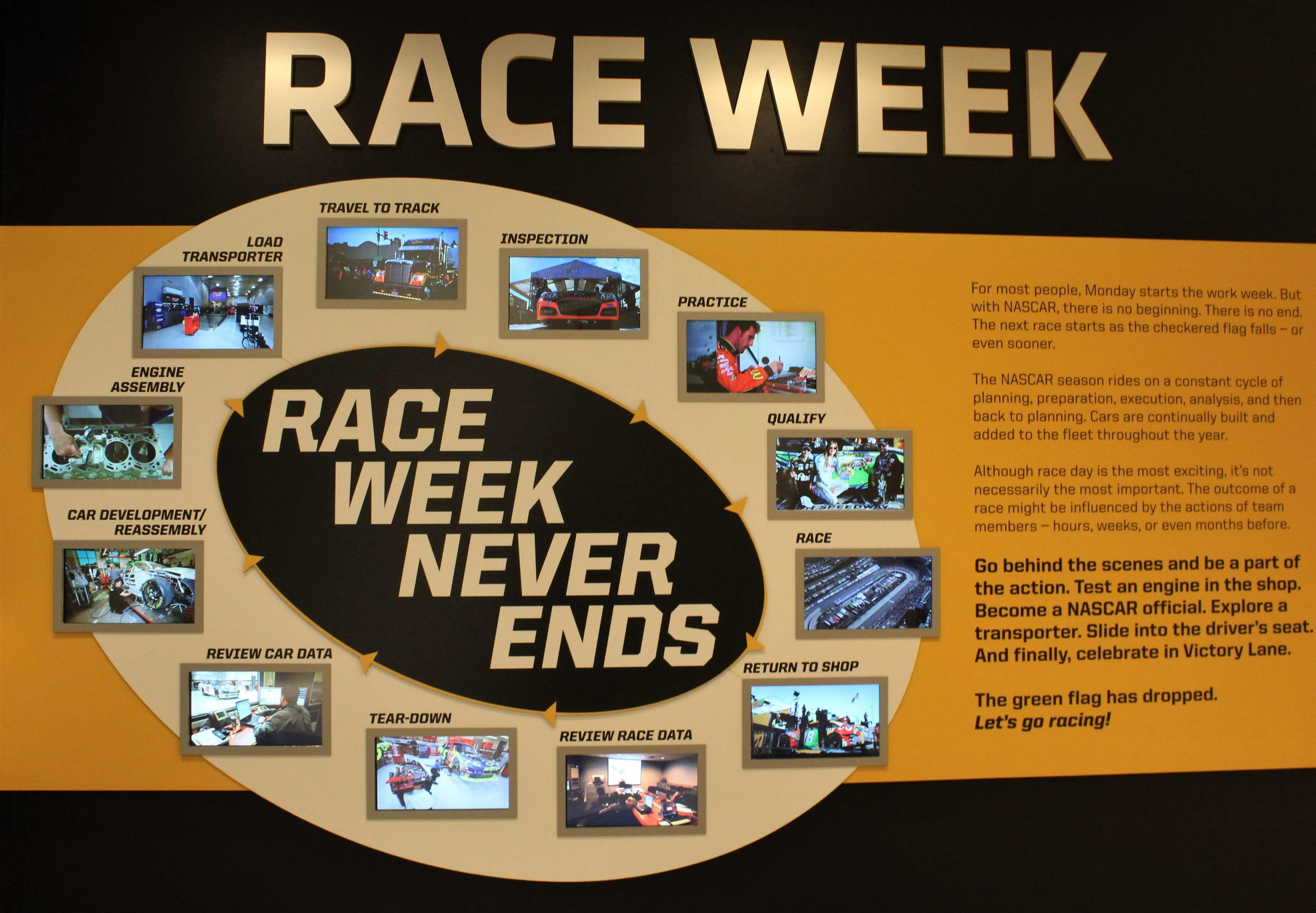 The entrance to a display at the NASCAR Hall of Fame details what happens for a racing team aiming to win a race. It's not just showing up.