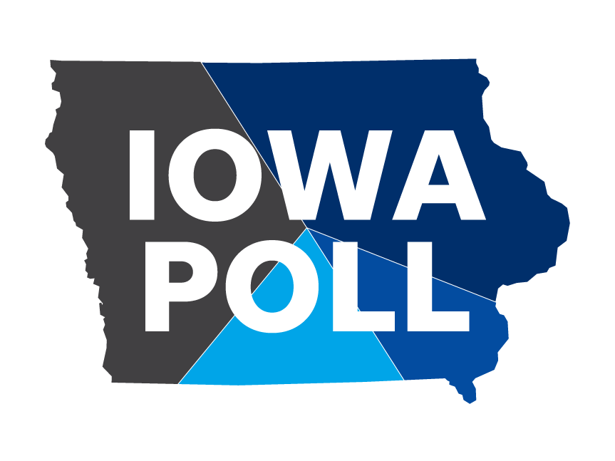 Iowa Poll: Most Iowans think property taxes are too high, sales taxes are 'about right'