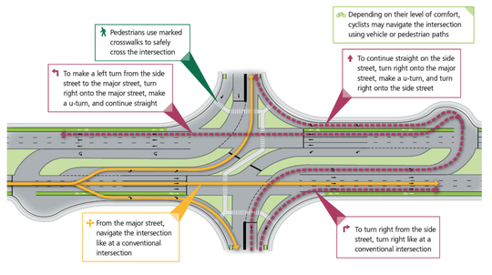 """How to Navigate"" diagram for a restricted U-Turn. The Virginia Department of Transportation thinks it could reduce accidents in Augusta County."