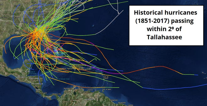 Historical hurricanes (1851-2017) passing within 2 degrees of Tallahassee.