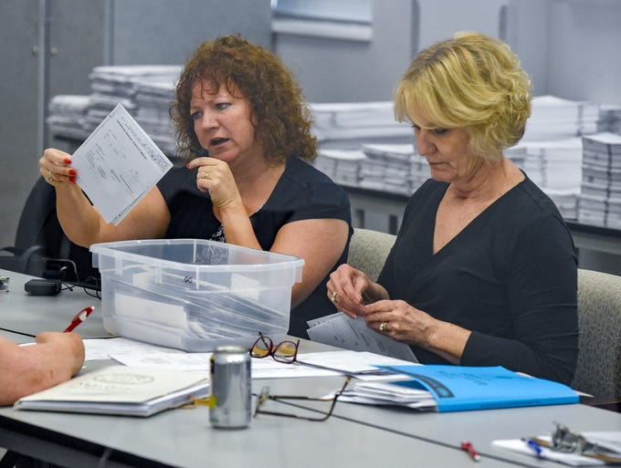 Nineteenth Judicial Circuit Judge Kathleen Roberts (left) and Martin County Supervisor of Elections Vicki Davis review provisional ballots Thursday, Nov. 8, 2018, along with other members of the canvassing board at the Martin County Supervisor of Elections building on Martin Luther King Jr. Boulevard in downtown Stuart. A provisional ballot is a ballot that's counted only when the Supervisor of Elections office can verify the person who cast it is eligible to vote.