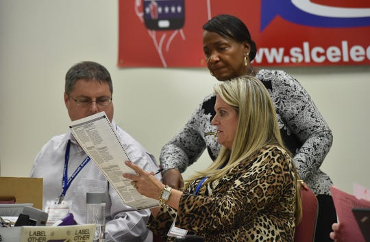 Gertrude Walker (top), Supervisor of Elections for St. Lucie County, looks over an accepted ballot with canvassing board members County Judge Edmond Alonzo (left), and Kathy Townsend, as they sort through provisional ballots on Thursday, Nov. 8, 2018, at their office in Fort Pierce. Out of 122 provisional ballots, 42 were accepted by the canvassing board, according to Gertrude Walker.  CQ: Gertrude Walker, Edmond Alonzo, Kathy Townsend   42 accepted