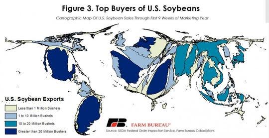 Top buyers of U.S. soybeans
