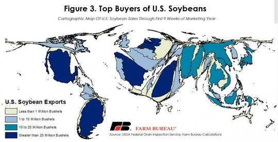 Top buyers of U.S. soybeans